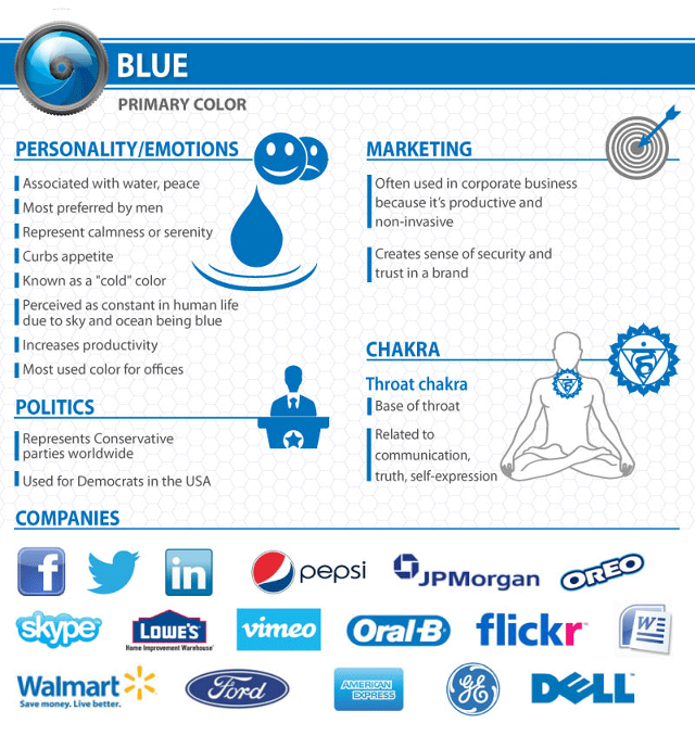 Color Psychology - Blue