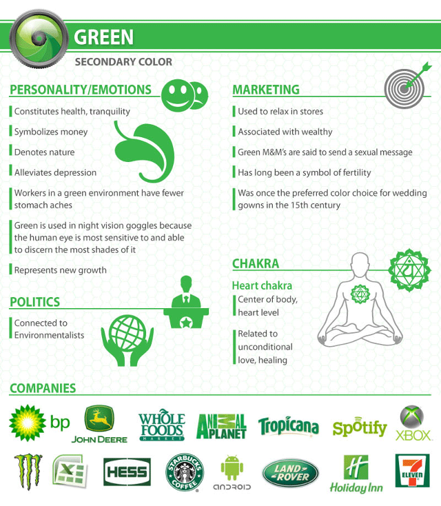 Color Psychology - Green