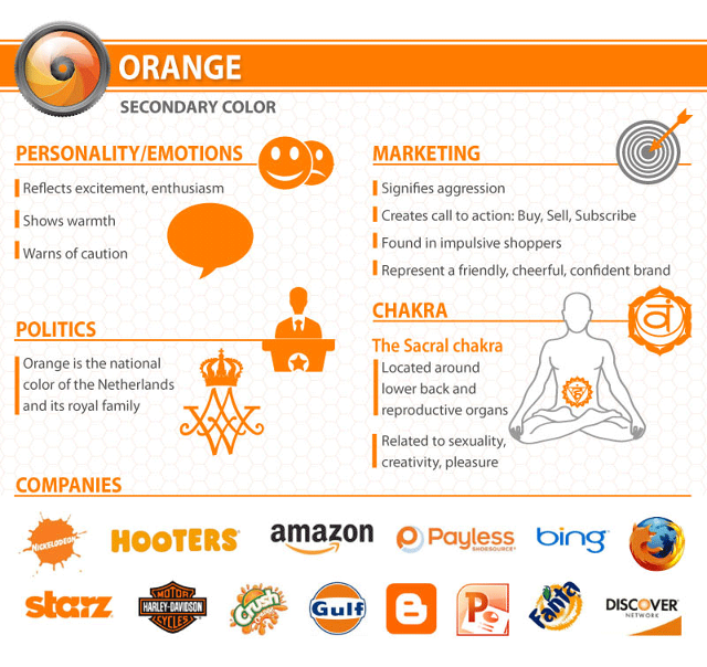 Color Psychology - Orange