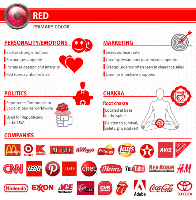 Color Psychology - Red
