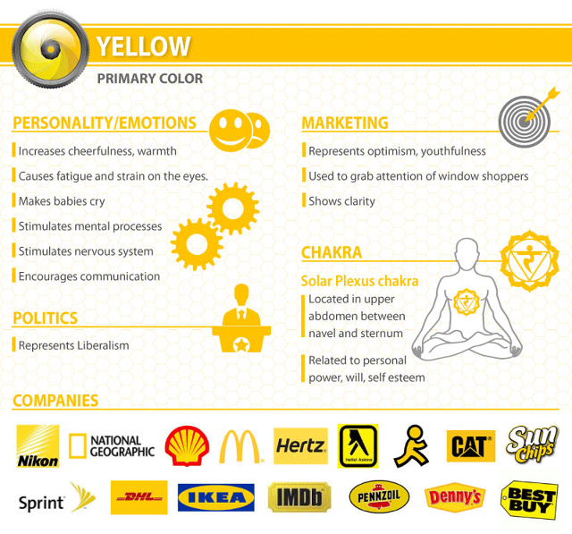 Color Psychology - Yellow