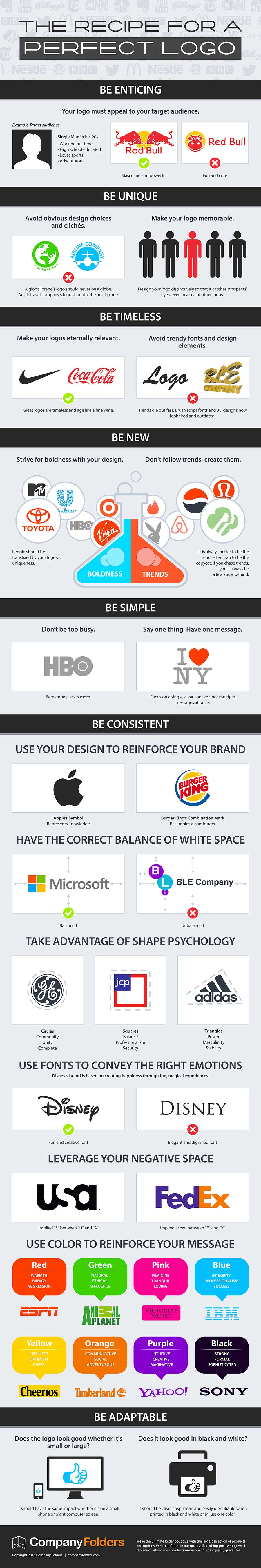 How to create the perfect logo design