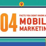 Mobile Marketing Design How To